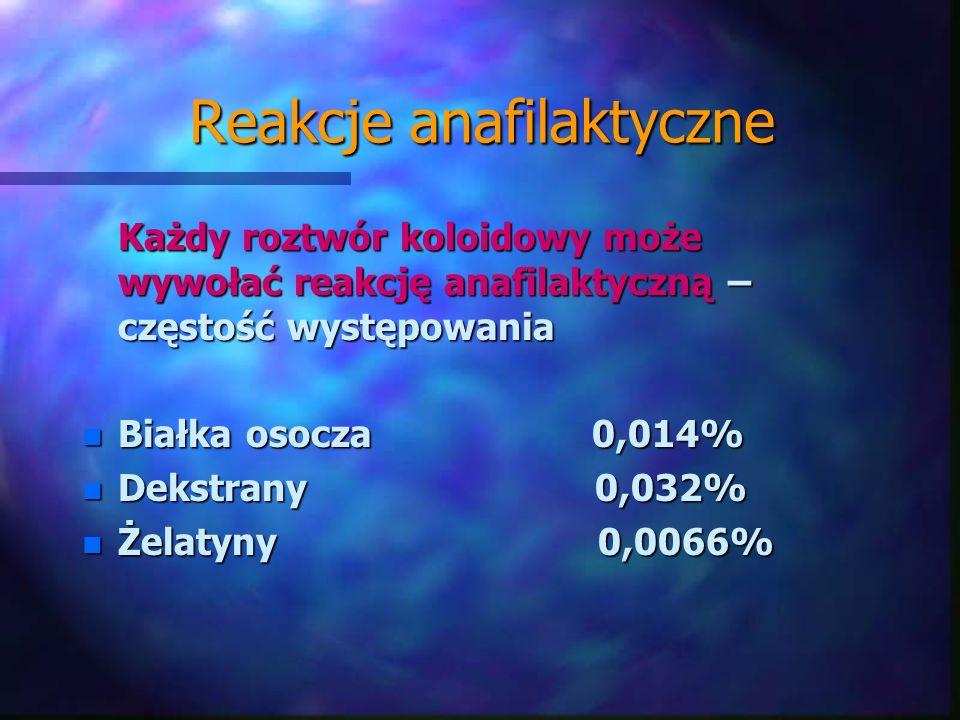 Reakcje anafilaktyczne Każdy roztwór koloidowy może wywołać reakcję anafilaktyczną – częstość występowania n Białka osocza 0,014% n Dekstrany 0,032% n