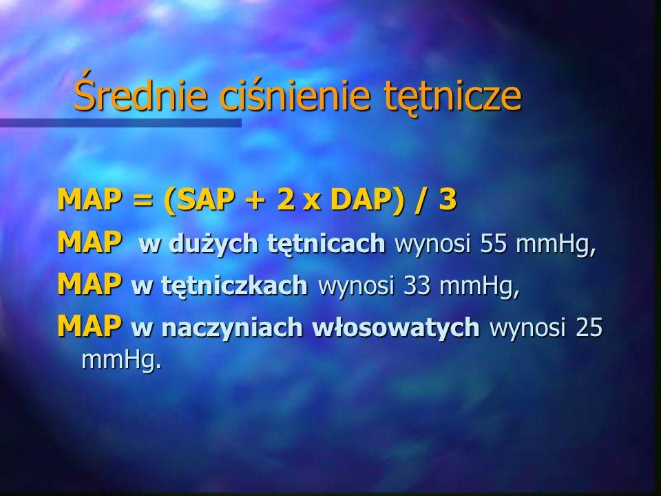 Średnie ciśnienie tętnicze MAP = (SAP + 2 x DAP) / 3 MAP w dużych tętnicach wynosi 55 mmHg, MAP w tętniczkach wynosi 33 mmHg, MAP w naczyniach włosowa