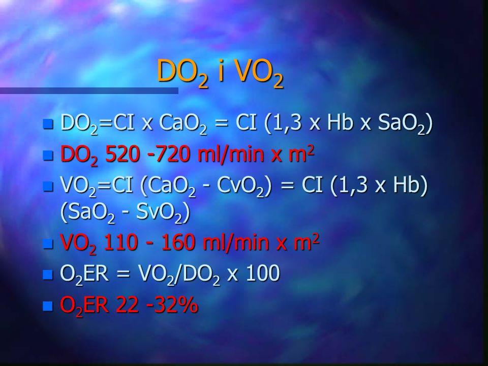 DO 2 i VO 2 n DO 2 =CI x CaO 2 = CI (1,3 x Hb x SaO 2 ) n DO 2 520 -720 ml/min x m 2 n VO 2 =CI (CaO 2 - CvO 2 ) = CI (1,3 x Hb) (SaO 2 - SvO 2 ) n VO
