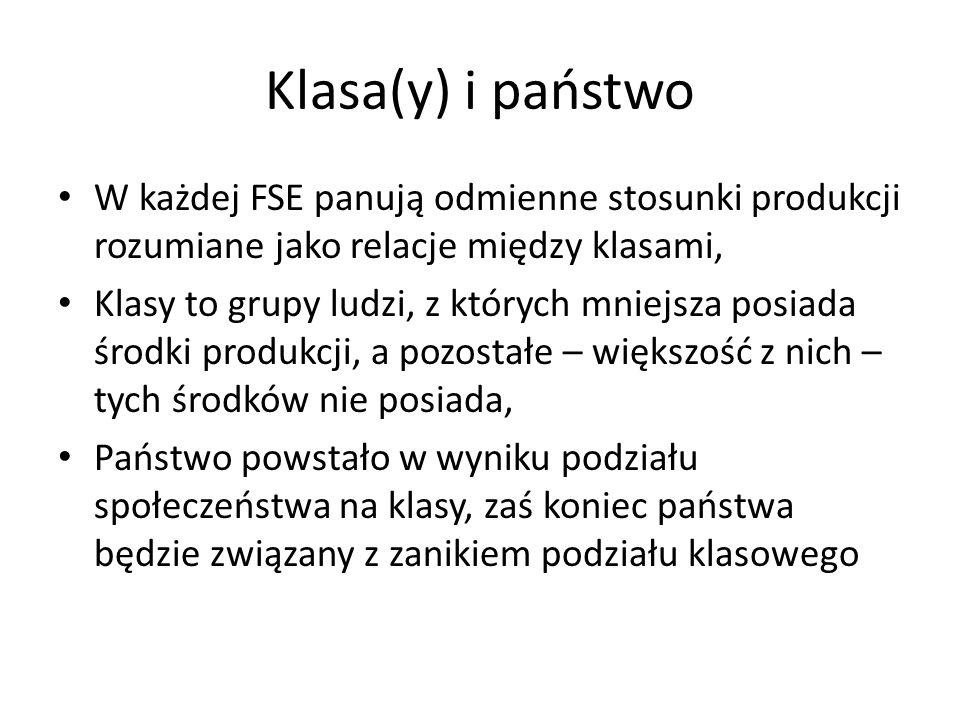 Państwo – cd.