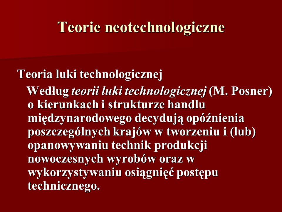 Teorie neotechnologiczne Teoria luki technologicznej Według teorii luki technologicznej (M. Posner) o kierunkach i strukturze handlu międzynarodowego