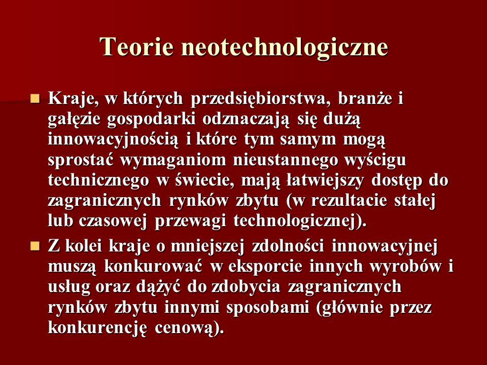 Teorie neotechnologiczne Kraje, w których przedsiębiorstwa, branże i gałęzie gospodarki odznaczają się dużą innowacyjnością i które tym samym mogą spr