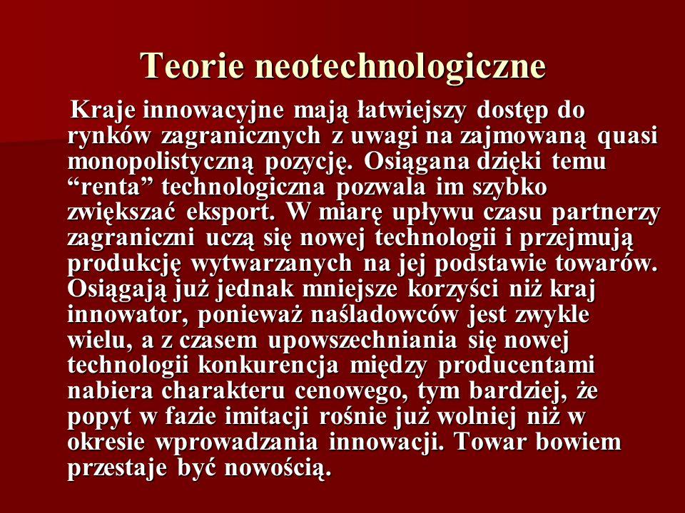 Teorie neotechnologiczne Kraje innowacyjne mają łatwiejszy dostęp do rynków zagranicznych z uwagi na zajmowaną quasi monopolistyczną pozycję. Osiągana