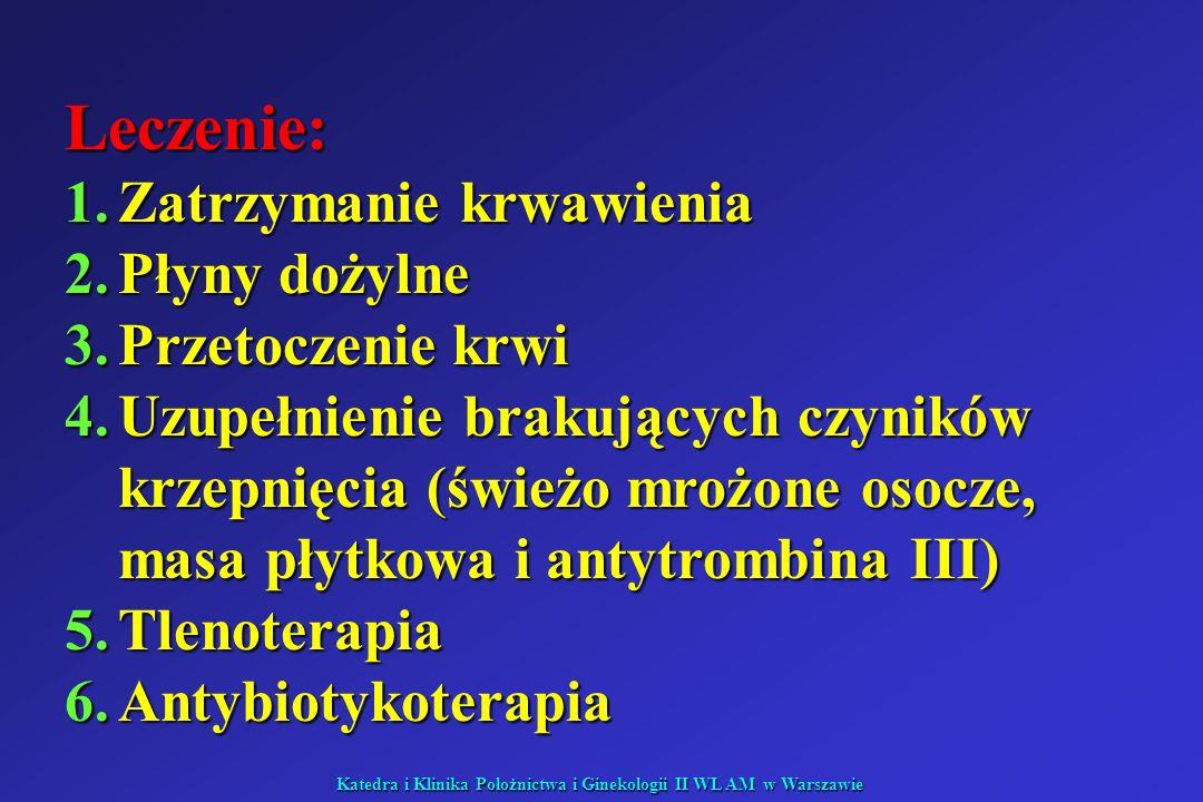Katedra i Klinika Położnictwa i Ginekologii II WL AM w Warszawie Leczenie: 1.Zatrzymanie krwawienia 2.Płyny dożylne 3.Przetoczenie krwi 4.Uzupełnienie
