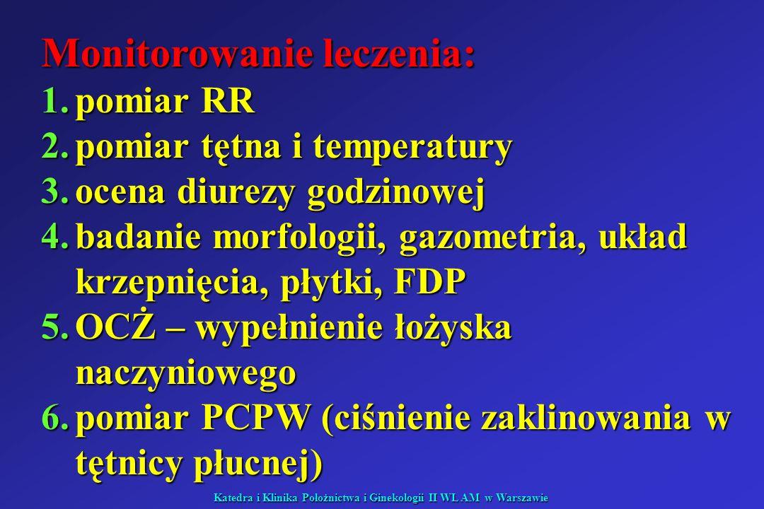 Katedra i Klinika Położnictwa i Ginekologii II WL AM w Warszawie Monitorowanie leczenia: 1.pomiar RR 2.pomiar tętna i temperatury 3.ocena diurezy godz