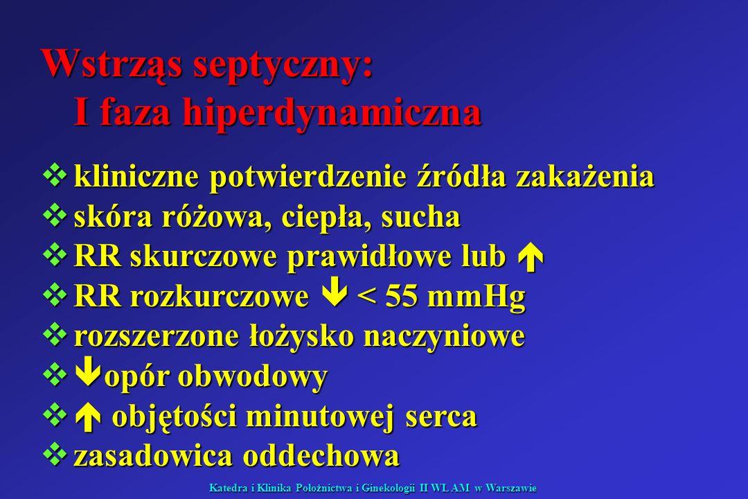 Katedra i Klinika Położnictwa i Ginekologii II WL AM w Warszawie Wstrząs septyczny: I faza hiperdynamiczna kliniczne potwierdzenie źródła zakażenia kl