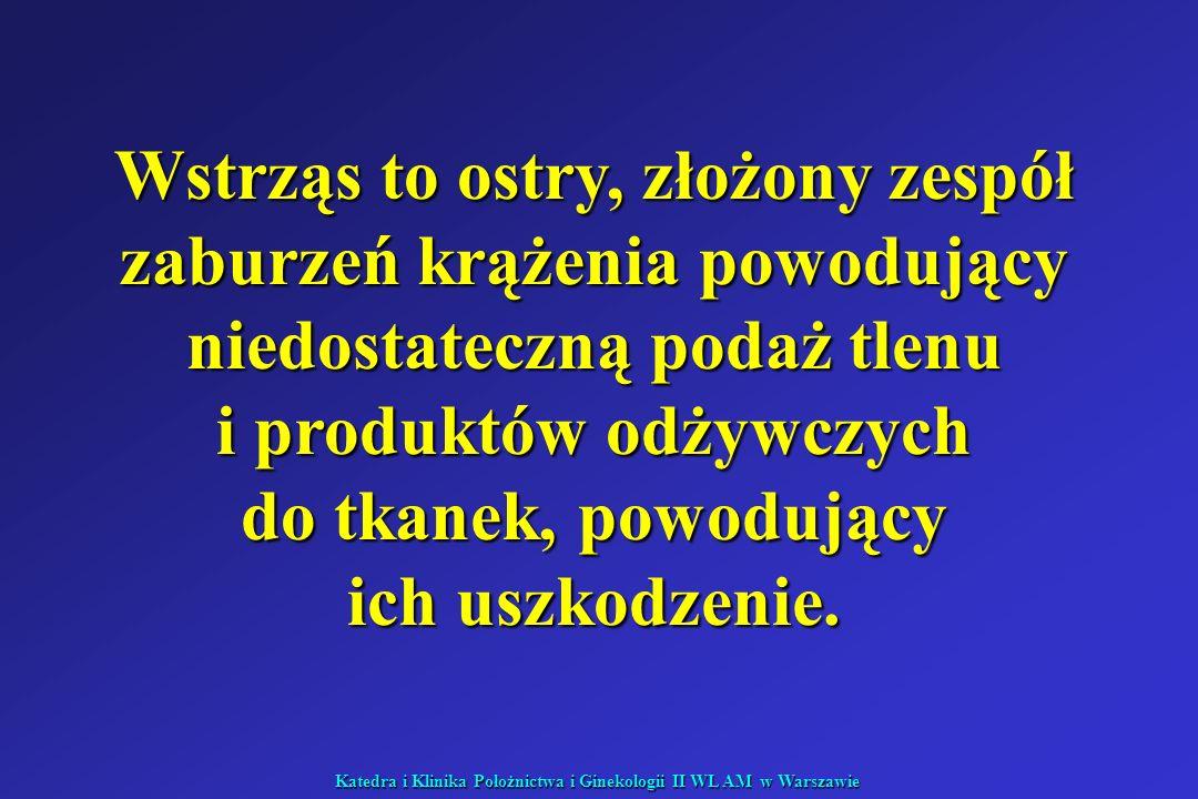 Katedra i Klinika Położnictwa i Ginekologii II WL AM w Warszawie Przyczyny wstrząsu 1.utrata krwi krążącej 2.straty płynów i elektrolitów 3.uraz, ból, operacje, oprzenia 4.reakcje anafilaktyczne, zatrucie lekami i substancjami toksycznymi 5.zaburzenia związane z uszkodzeniem pracy serca 6.stany septyczne