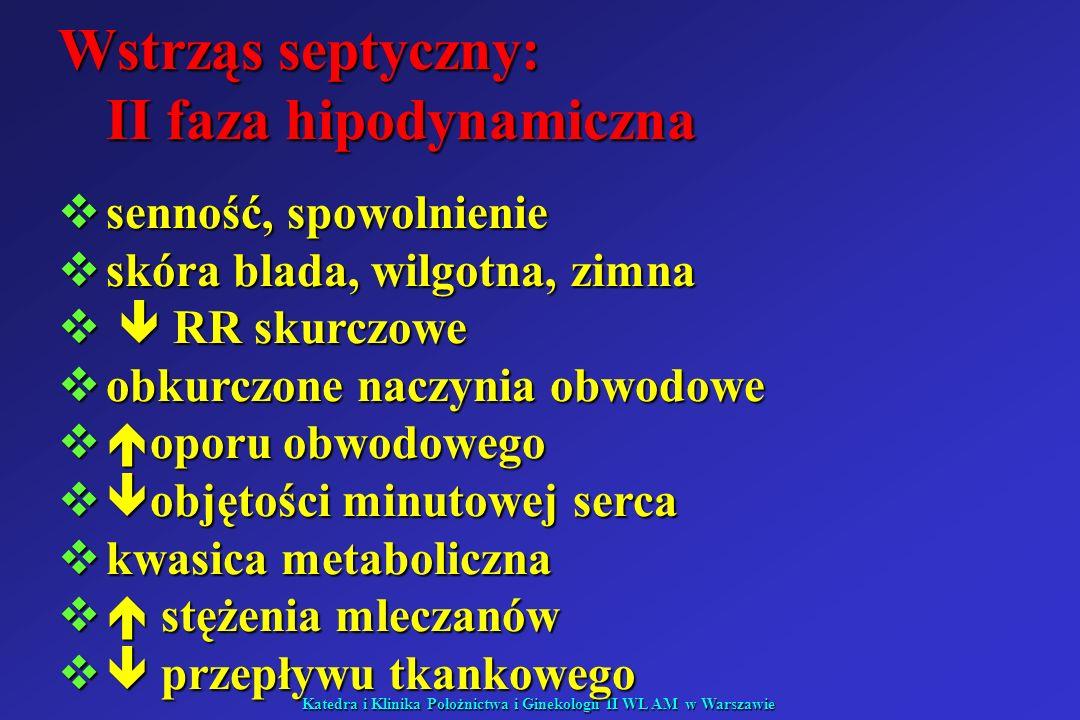 Katedra i Klinika Położnictwa i Ginekologii II WL AM w Warszawie Wstrząs septyczny: II faza hipodynamiczna senność, spowolnienie senność, spowolnienie