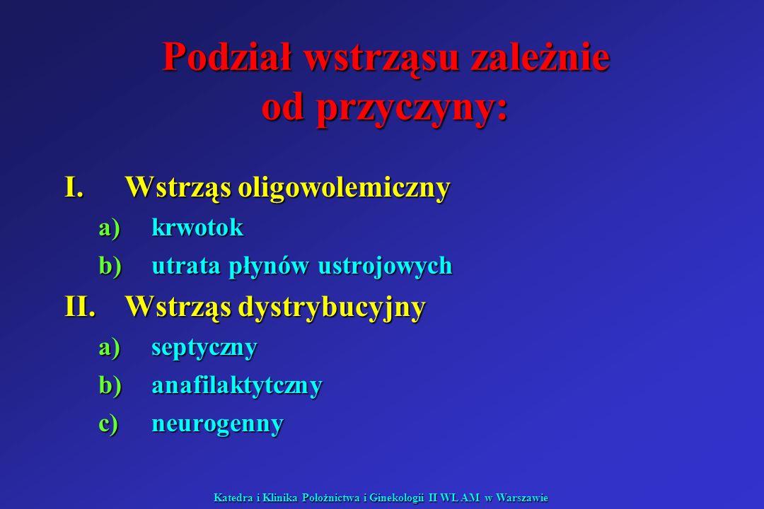 Katedra i Klinika Położnictwa i Ginekologii II WL AM w Warszawie Podział wstrząsu zależnie od przyczyny c.d.: III.Wstrząs kardiogenny a)zawał serca b)zaburzenia rytmu c)kardiomiopatia d)zespół małego serca IV.Wstrząs obturacyjny a)tamponada serca b)masywny zator płucny c)ostre nadciśnienie płucne