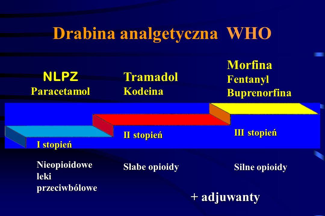 Korelacja pomiędzy natężeniem bólu (skala VAS) a stosowaniem leków analgetycznych 1 stopień WHO Ból o natężeniu 1-3Ból o nat. 4-6 NLPZ słaby opioid i/