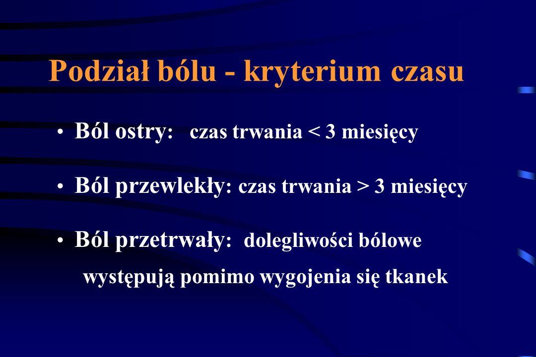 Leki przeciwdepresyjne (amitryptylina, imipramina, doksepina, mianseryna, dezipramina) Leki przeciwdrgawkowe (karbamazepina, fenytoina, clonazepam) Środki znieczulenia miejscowego (ksylokaina, meksyletyna) Kortykosteroidy (dexametazon) Blokery receptora NMDA (ketamina, dekstrometorfan-tussal) Leki przeciwlękowe i nasenne Leki przeciwwymiotne Przeczyszczające, rozkurczowe Leki przeciwświądowe Leki wspomagające (adjuwanty):
