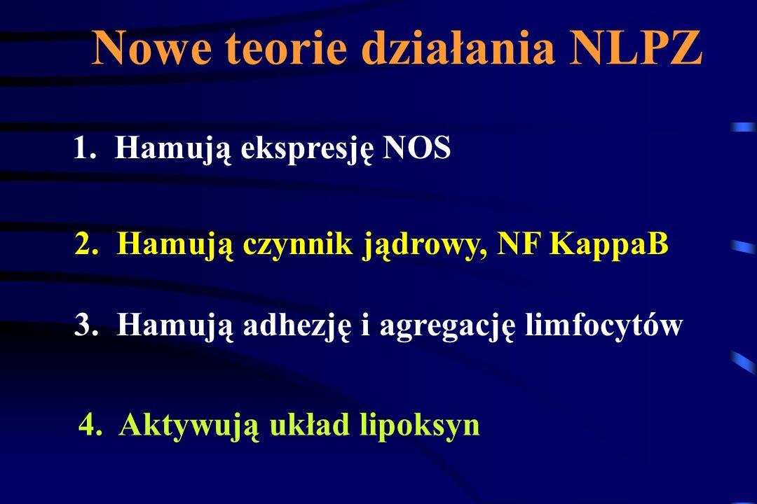 Dawkowanie NLPZ -ów Metamizol 500-1000 mg co 6-8 godzin Diklofenak 50 mg co 8 godzin 75-100 mg (retard) co 12 godzin Ketoprofen 50-100 mg co 8 godzin