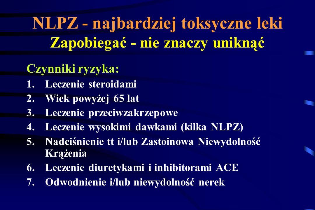 1. Hamują ekspresję NOS Nowe teorie działania NLPZ 2. Hamują czynnik jądrowy, NF KappaB 3. Hamują adhezję i agregację limfocytów 4. Aktywują układ lip
