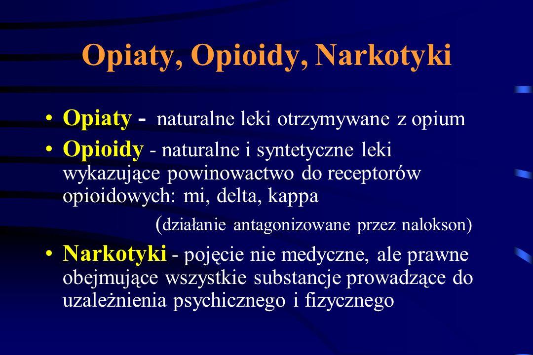 NLPZ + Paracetamol +/- Tramadol (krople)