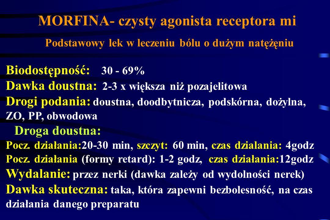 Podział opioidów ze względu na powinowactwo do receptorów czysty agonista morfina, petydyna, fentanyl częściowy agonista buprenorfina agonistyczno-ant