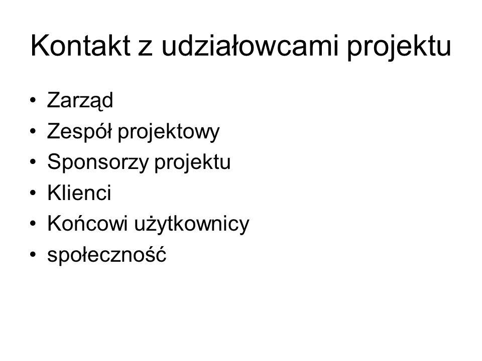Kontakt z udziałowcami projektu Zarząd Zespół projektowy Sponsorzy projektu Klienci Końcowi użytkownicy społeczność