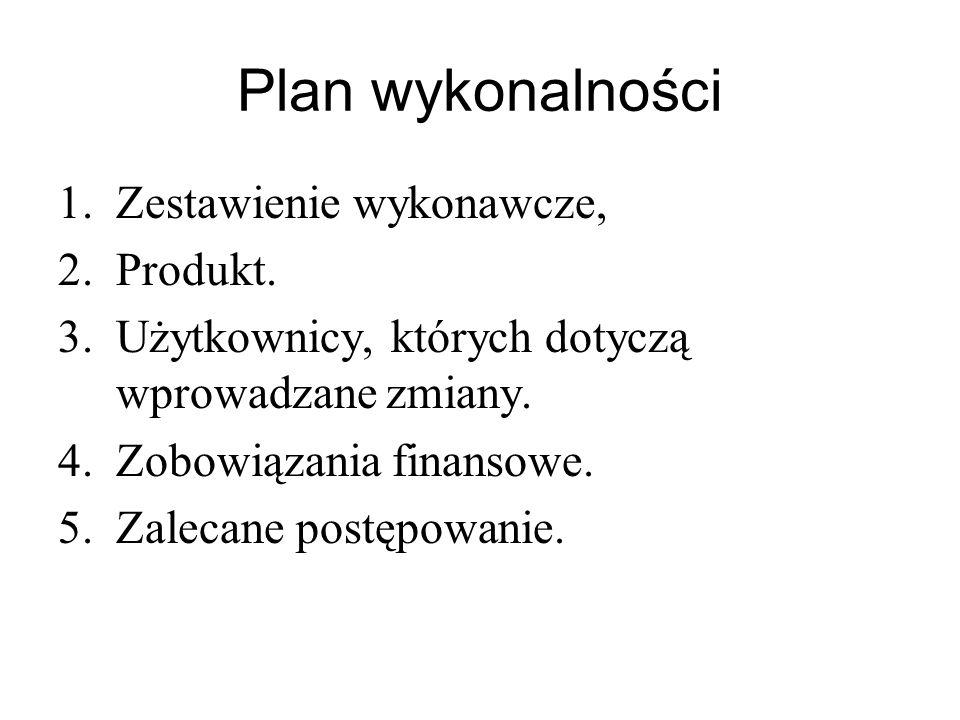 Plan wykonalności 1.Zestawienie wykonawcze, 2.Produkt. 3.Użytkownicy, których dotyczą wprowadzane zmiany. 4.Zobowiązania finansowe. 5.Zalecane postępo