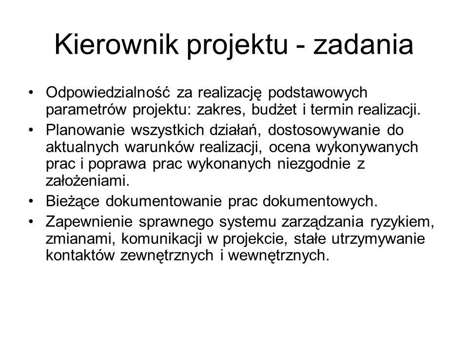 Kierownik projektu - zadania Odpowiedzialność za realizację podstawowych parametrów projektu: zakres, budżet i termin realizacji. Planowanie wszystkic