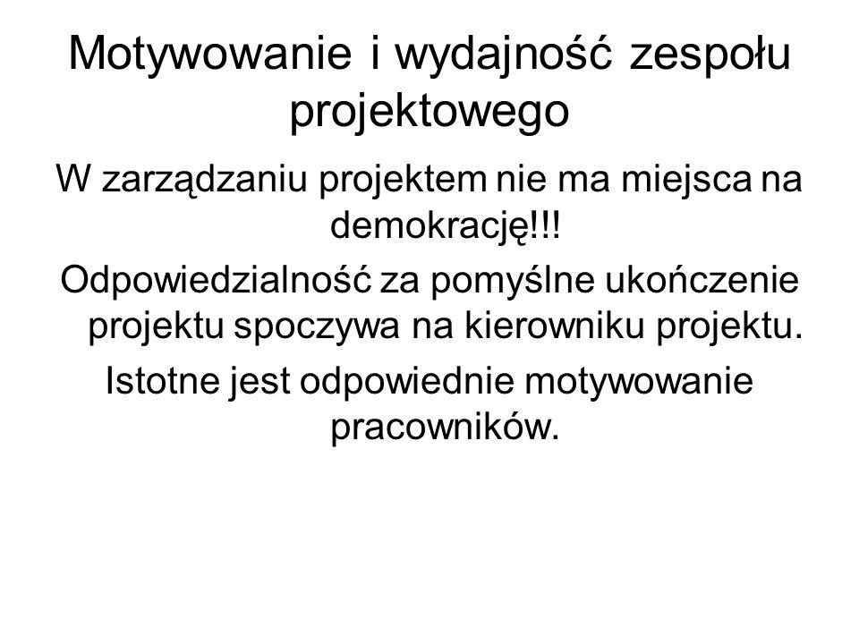 Motywowanie i wydajność zespołu projektowego W zarządzaniu projektem nie ma miejsca na demokrację!!! Odpowiedzialność za pomyślne ukończenie projektu