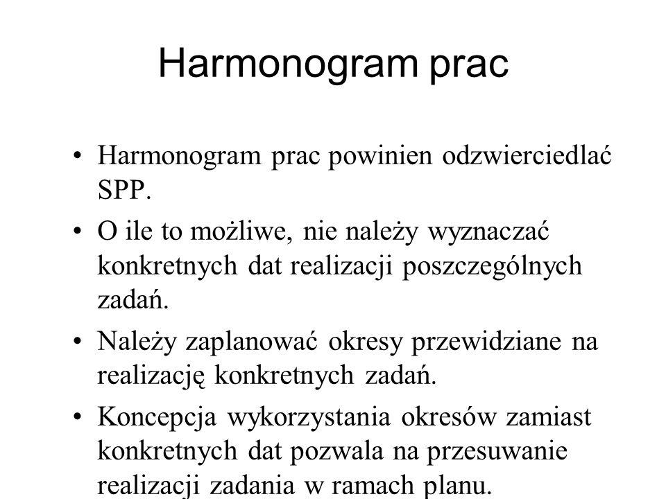 Harmonogram prac Harmonogram prac powinien odzwierciedlać SPP. O ile to możliwe, nie należy wyznaczać konkretnych dat realizacji poszczególnych zadań.