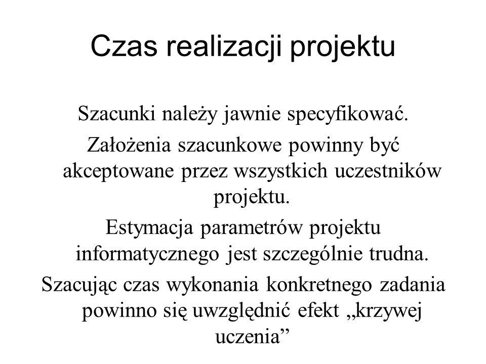 Czas realizacji projektu Szacunki należy jawnie specyfikować. Założenia szacunkowe powinny być akceptowane przez wszystkich uczestników projektu. Esty