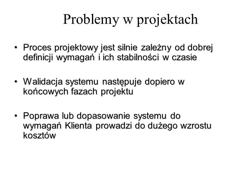 Problemy w projektach Proces projektowy jest silnie zależny od dobrej definicji wymagań i ich stabilności w czasieProces projektowy jest silnie zależn