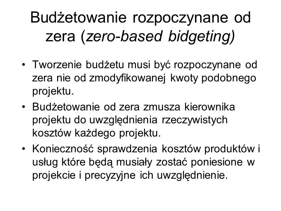 Budżetowanie rozpoczynane od zera (zero-based bidgeting) Tworzenie budżetu musi być rozpoczynane od zera nie od zmodyfikowanej kwoty podobnego projekt