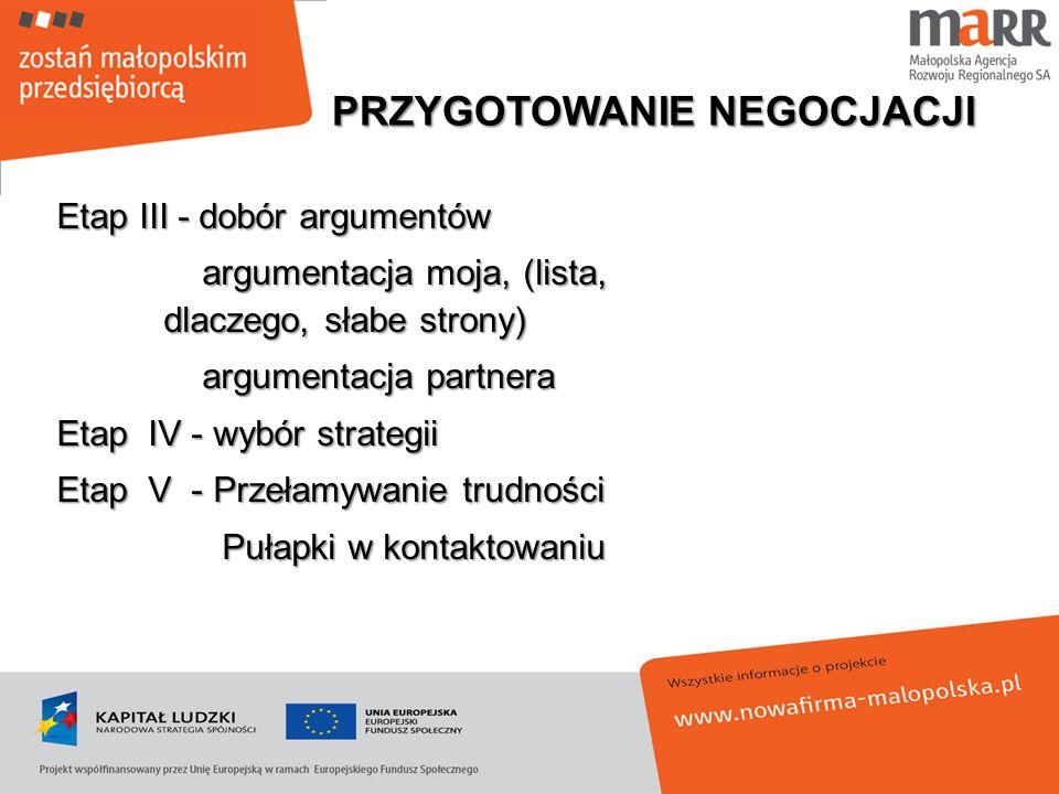 Etap III - dobór argumentów argumentacja moja, (lista, dlaczego, słabe strony) argumentacja moja, (lista, dlaczego, słabe strony) argumentacja partner