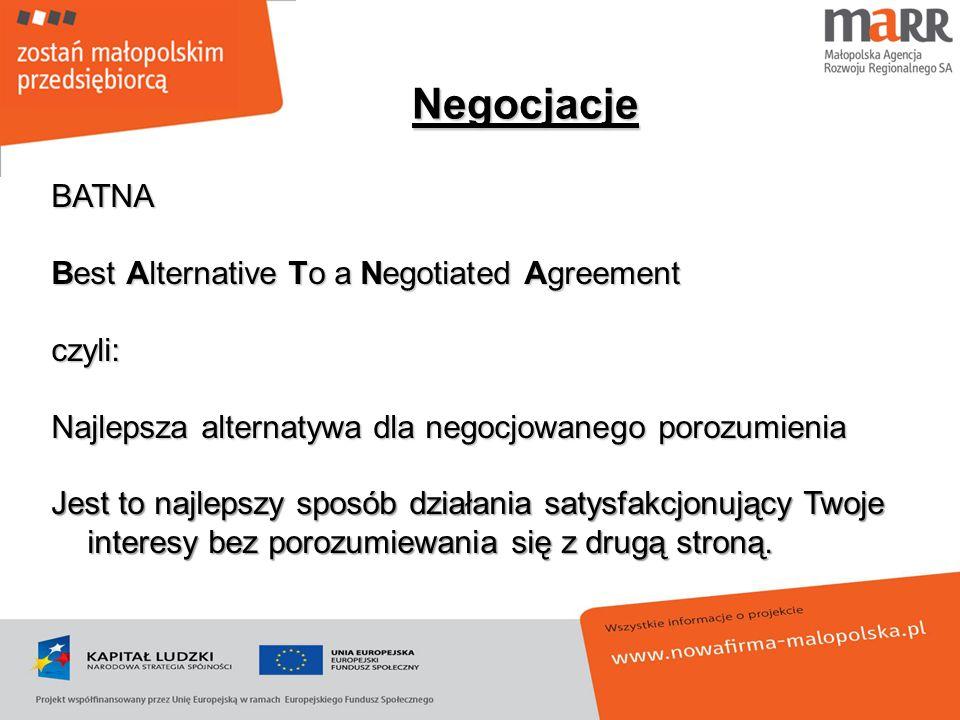 BATNA Best Alternative To a Negotiated Agreement czyli: Najlepsza alternatywa dla negocjowanego porozumienia Jest to najlepszy sposób działania satysf