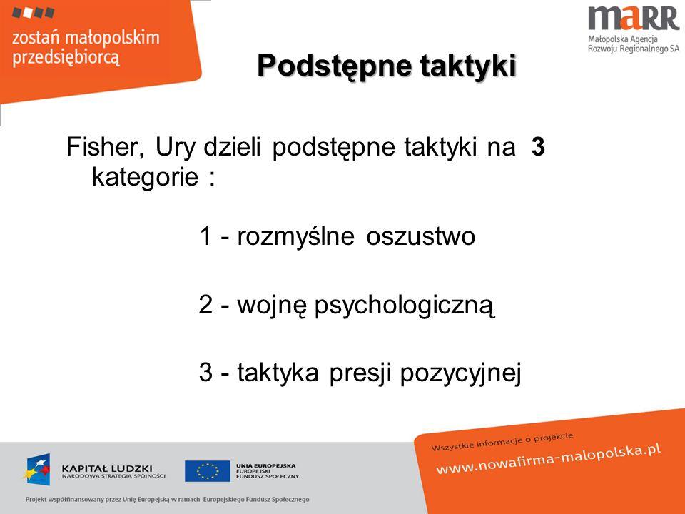 Fisher, Ury dzieli podstępne taktyki na 3 kategorie : 1 - rozmyślne oszustwo 2 - wojnę psychologiczną 3 - taktyka presji pozycyjnej Podstępne taktyki
