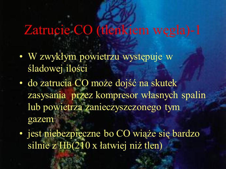 Zatrucie CO (tlenkiem węgla)-1 W zwykłym powietrzu występuje w śladowej ilości do zatrucia CO może dojść na skutek zasysania przez kompresor własnych