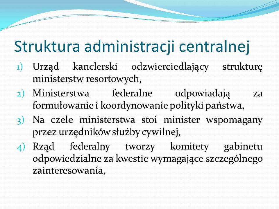 Struktura administracji centralnej 1) Urząd kanclerski odzwierciedlający strukturę ministerstw resortowych, 2) Ministerstwa federalne odpowiadają za f