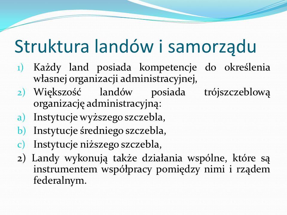 Struktura landów i samorządu 1) Każdy land posiada kompetencje do określenia własnej organizacji administracyjnej, 2) Większość landów posiada trójszc