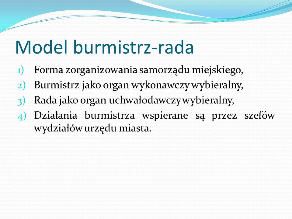 Model burmistrz-rada 1) Forma zorganizowania samorządu miejskiego, 2) Burmistrz jako organ wykonawczy wybieralny, 3) Rada jako organ uchwałodawczy wyb
