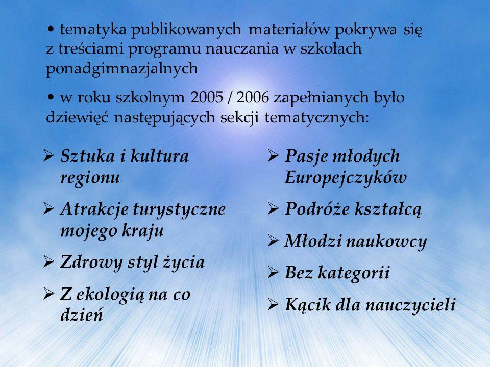Sztuka i kultura regionu Atrakcje turystyczne mojego kraju Zdrowy styl życia Z ekologią na co dzień Pasje młodych Europejczyków Podróże kształcą Młodz