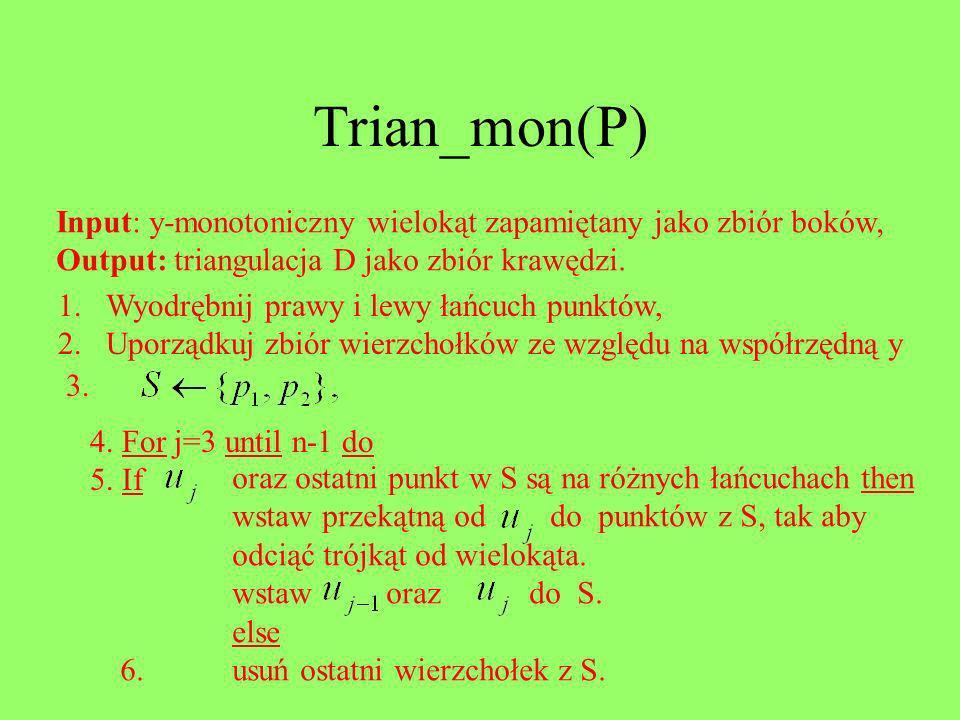 Trian_mon(P) Input: y-monotoniczny wielokąt zapamiętany jako zbiór boków, Output: triangulacja D jako zbiór krawędzi. 1.Wyodrębnij prawy i lewy łańcuc