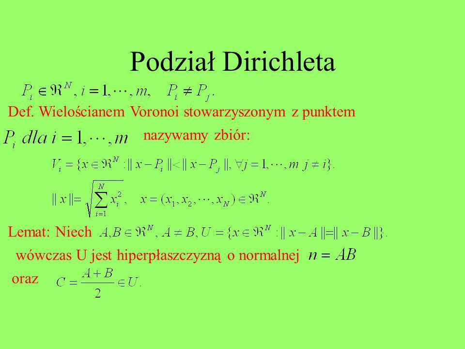 Podział Dirichleta Def. Wielościanem Voronoi stowarzyszonym z punktem nazywamy zbiór: Lemat: Niech wówczas U jest hiperpłaszczyzną o normalnej oraz