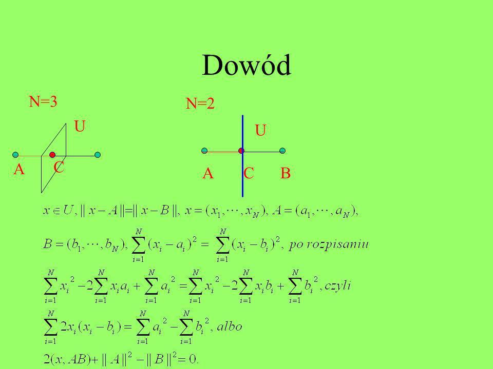 Dowód N=3 N=2 A B C CA U U