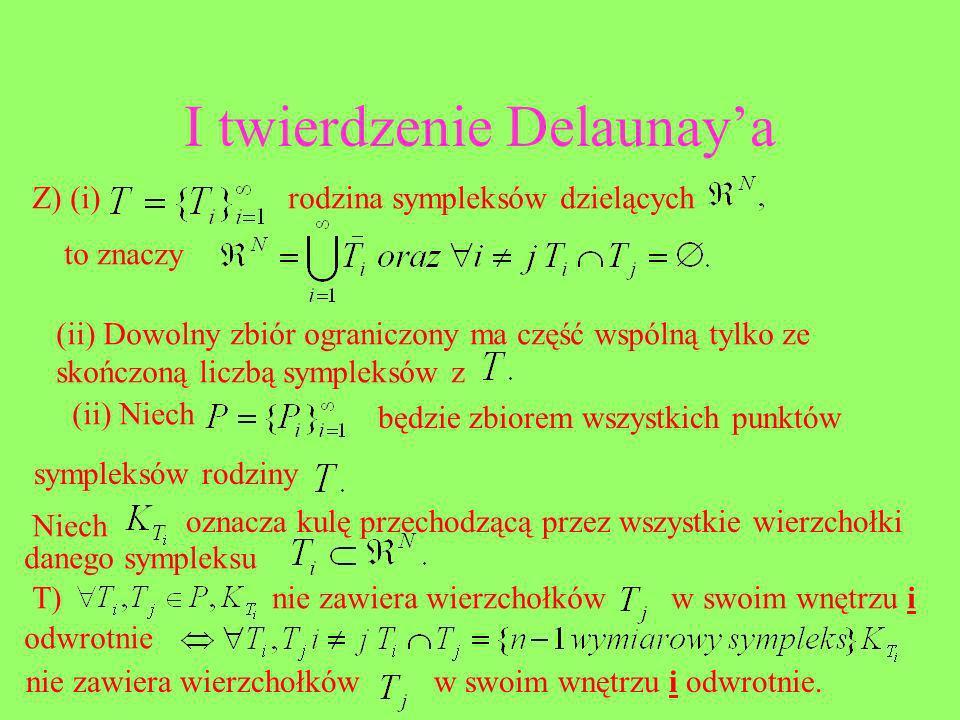 I twierdzenie Delaunaya Z) (i)rodzina sympleksów dzielących to znaczy (ii) Dowolny zbiór ograniczony ma część wspólną tylko ze skończoną liczbą symple