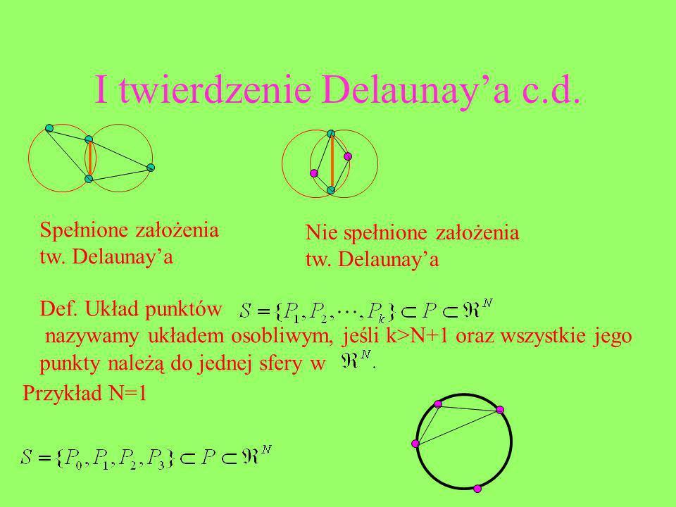 I twierdzenie Delaunaya c.d. Spełnione założenia tw. Delaunaya Nie spełnione założenia tw. Delaunaya Def. Układ punktów nazywamy układem osobliwym, je