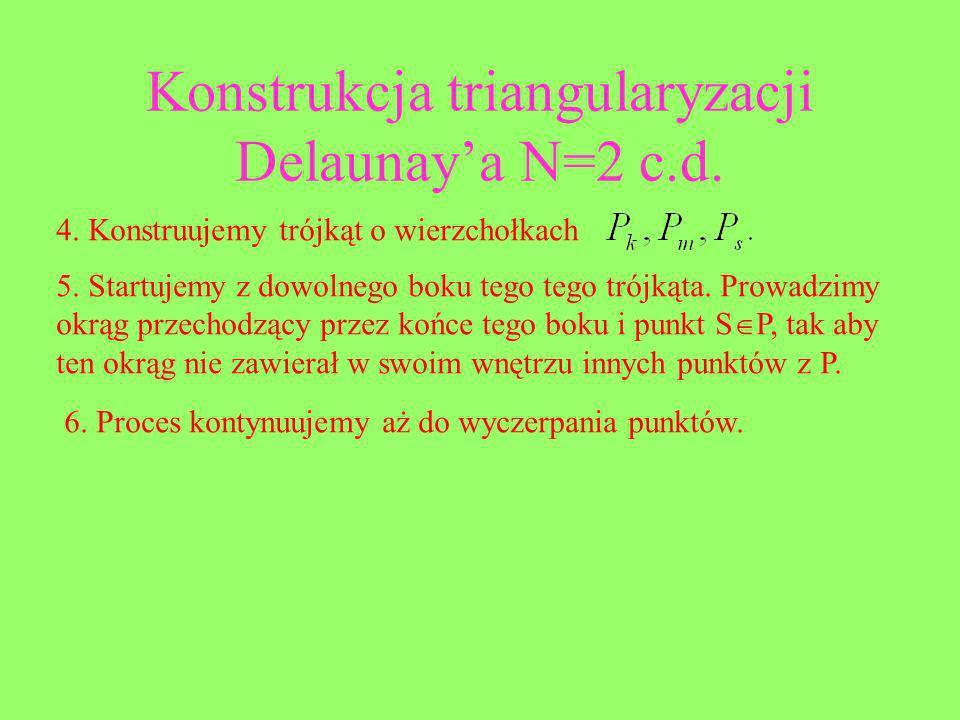 Konstrukcja triangularyzacji Delaunaya N=2 c.d. 4. Konstruujemy trójkąt o wierzchołkach 5. Startujemy z dowolnego boku tego tego trójkąta. Prowadzimy