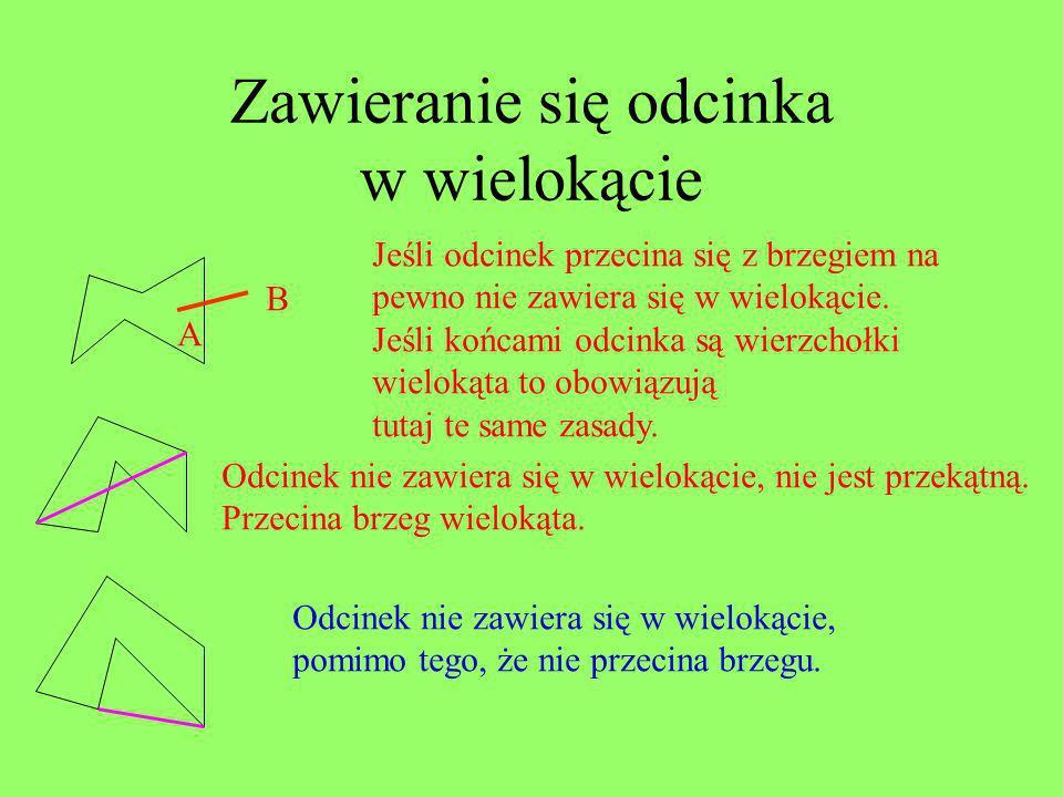 Zawieranie się odcinka w wielokącie A B Jeśli odcinek przecina się z brzegiem na pewno nie zawiera się w wielokącie. Jeśli końcami odcinka są wierzcho