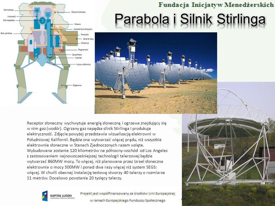 Receptor słoneczny wychwytuje energię słoneczną i ogrzewa znajdujący się w nim gaz (wodór). Ogrzany gaz napędza silnik Stirlinga i produkuje elektrycz