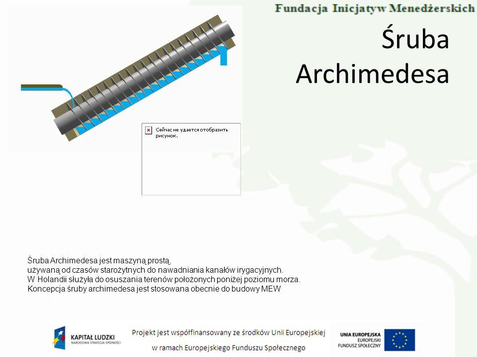 Śruba Archimedesa Śruba Archimedesa jest maszyną prostą, używaną od czasów starożytnych do nawadniania kanałów irygacyjnych. W Holandii służyła do osu