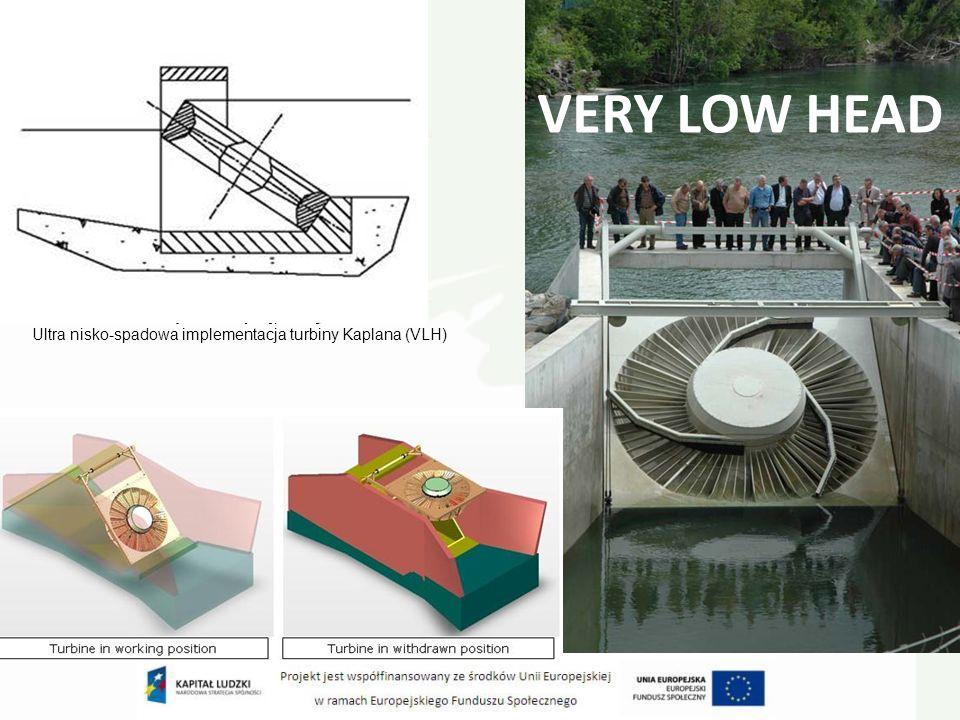 Śruba Archimedesa jest maszyną prostą, Ultra nisko-spadowa implementacja turbiny Kaplana (VLH) VERY LOW HEAD
