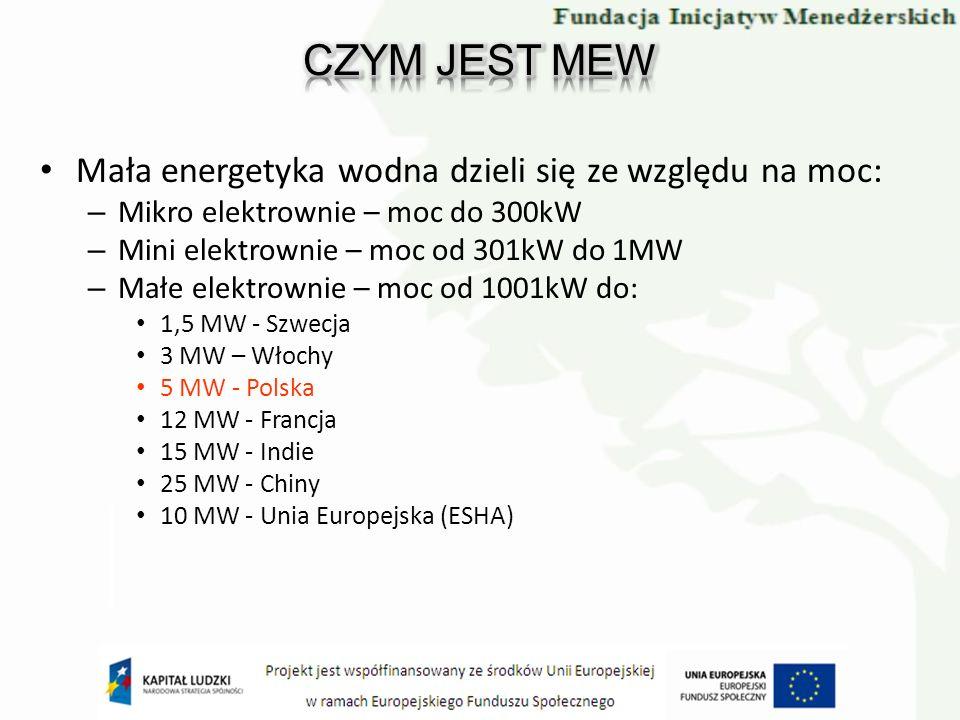 Mała energetyka wodna dzieli się ze względu na moc: – Mikro elektrownie – moc do 300kW – Mini elektrownie – moc od 301kW do 1MW – Małe elektrownie – m