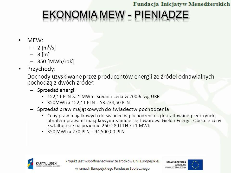 MEW: – 2 [m 3 /s] – 3 [m] – 350 [MWh/rok] Przychody: Dochody uzyskiwane przez producentów energii ze źródeł odnawialnych pochodzą z dwóch źródeł: – Sp