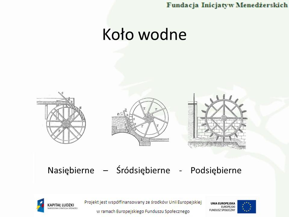 Koło wodne Nasiębierne – Śródsiębierne - Podsiębierne