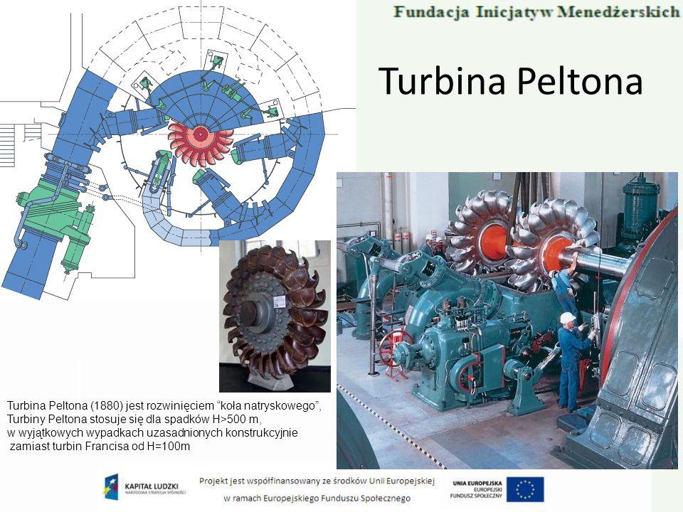 Turbina Peltona Turbina Peltona (1880) jest rozwinięciem koła natryskowego, Turbiny Peltona stosuje się dla spadków H>500 m, w wyjątkowych wypadkach u