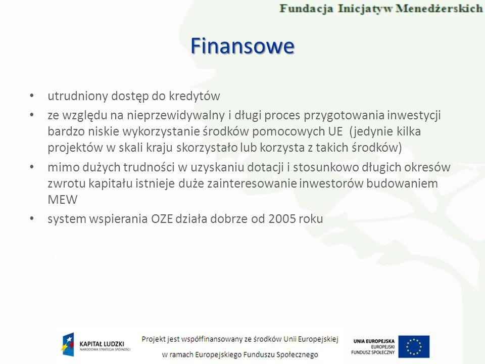 utrudniony dostęp do kredytów ze względu na nieprzewidywalny i długi proces przygotowania inwestycji bardzo niskie wykorzystanie środków pomocowych UE